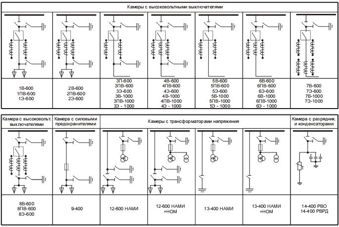 первичных соединений: